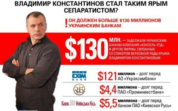 Инфографика: Владимир Константинов