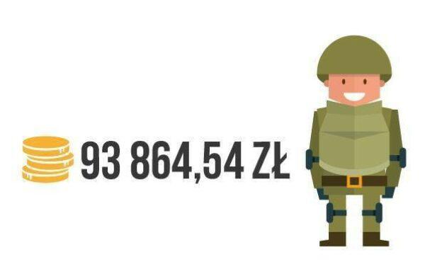 Время итогов: помощь Украине в 2015 году