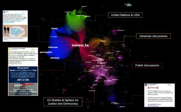 Вирусная кампания Twitter'a #InterpolNotForPutin охватила 19 миллионов граждан